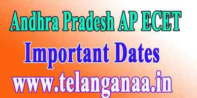 APECET 2019 Important Dates