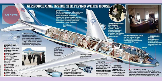 6 pictures of inside Trump's presidential jet