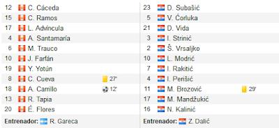 Perú vs Croacia en VIVO