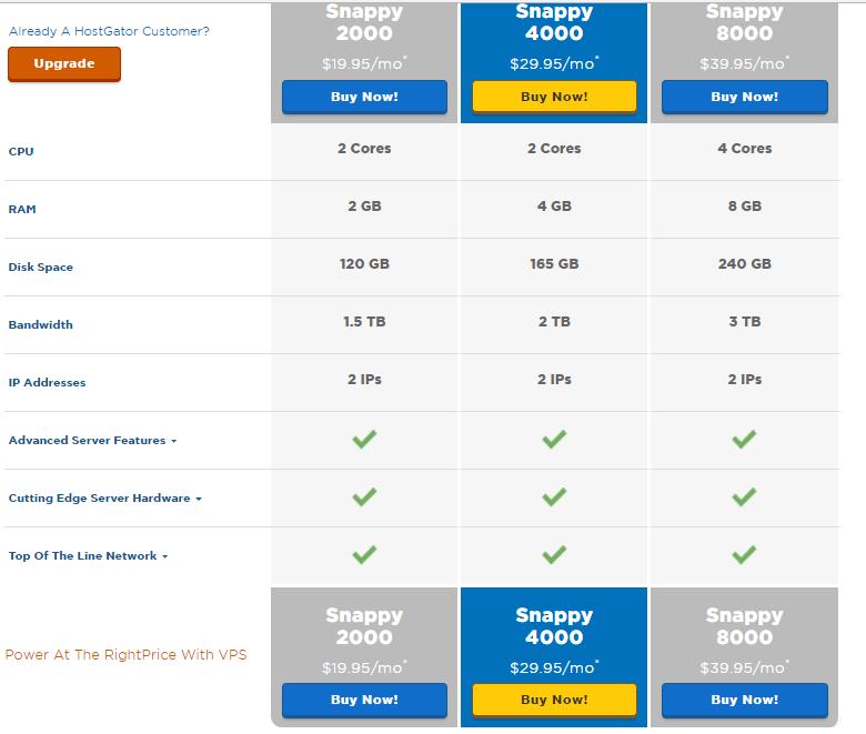hostgator-black-friday-VPS-deals-discount