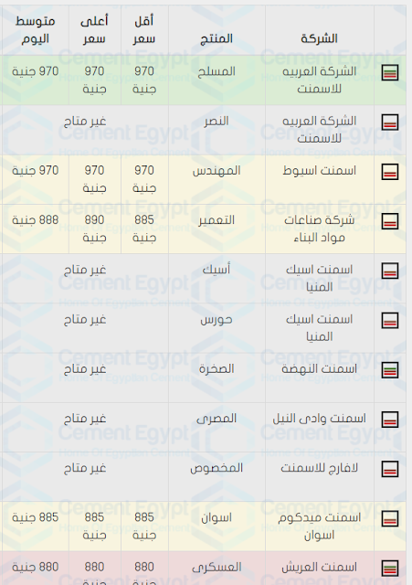 اسعار الاسمنت فى مصر اليوم 17/10/2018 موقع اسعار الاسمنت الان
