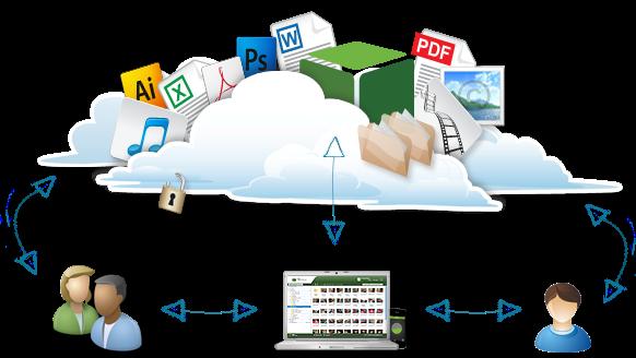 cycle - هام جدا : خدمة ارسال الوثائق في نسخ ورقية عبر البريد
