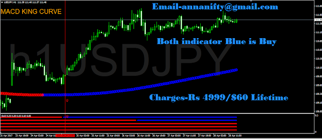 USDJPY=X, USD/JPY, USDJPY=X stock chart, USD/JPY stock chart, stock chart, stocks, quotes, finance USDJPY exchange rate. Charts, forecast, current trading positions and technical analysis on USDJPY,Hindustanzinc,nse ipo,nsel,nse results,nse holidays 2016 broker,broker forex,news forex,forex binary options,forex consultant,cairn india,vedanta limited,NTPC limited,SJVN,Bharti airtel,Indian overseas bank,IDBI Bank,Yes Bank,Stock Market Share Market Bombay Stock Exchange Share Market Live National Stock Exchange Trade India Share Prices Market Watch Stock Tips Indian Stock Market Share Market Tips Commodity Trading Stock Market News Stock Market Live Share Market Basics Live Share Market Forex Trading In India Stock Market Basics Share Tips Intraday Trading Stock Market Tips Indian Share Market Online Share Trading Share Market News Options Trading Currency Trading Stock Market Today Trading Tips Share Bazar Share Market Today Online Share Market Online Trading Account Share Trading Tips Stock Trading Tips Online Stock Trading Today Share Market
