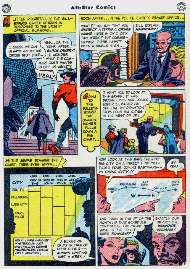 Read online All-Star Comics comic -  Issue #54 - 5