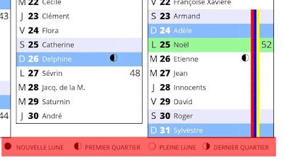 aulas de frances - fases da lua em francês