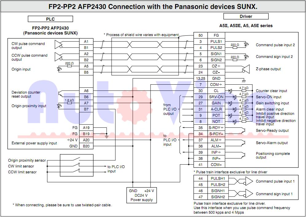 Sơ đồ đấu nối điều khiển phát xung cho Servo Panasonic Minas A5, sử dụng PLC FP2-PP2 AFP2430