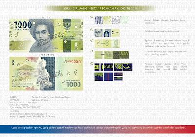 uang baru NKRI Rp.1000