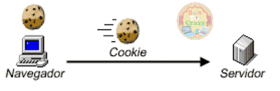 http-cookie-max-size