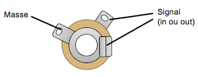 types de jack connection ouvert fermé