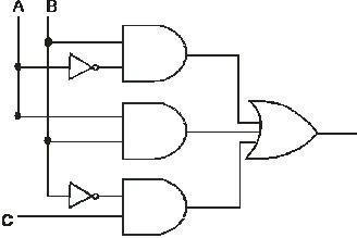 Computer Science and Informatics Practices