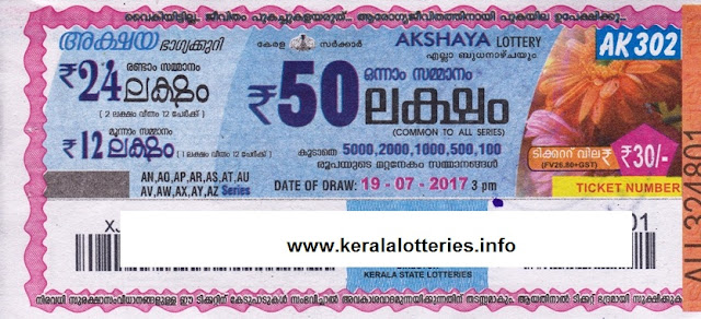Kerala Lottery Akshaya (AK-302) Today