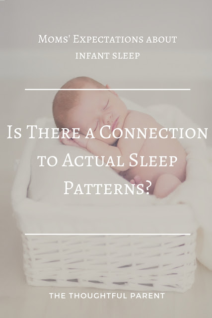 Moms' Expectations About Infant Sleep: Is There a Connection to Actual Sleep Patterns?