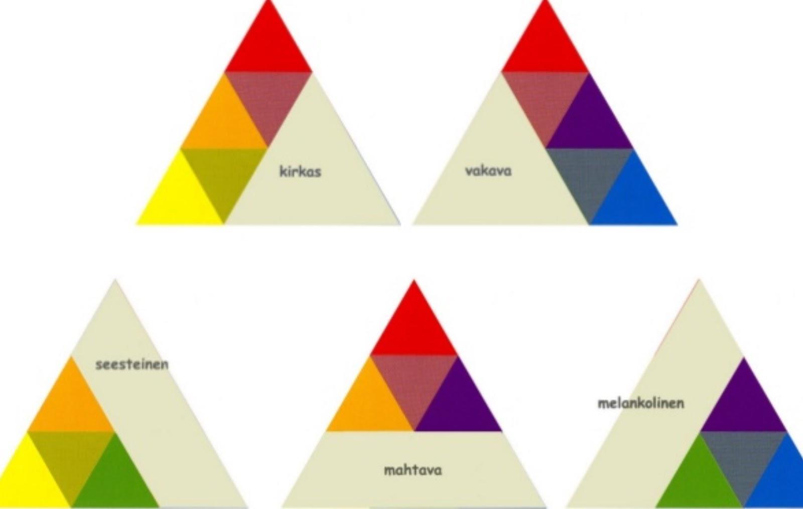 Aristoteleen kantapää: Miten ruskea muuttuu punaiseksi