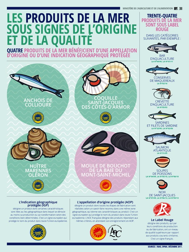 http://infographies.agriculture.gouv.fr/image/169617261277