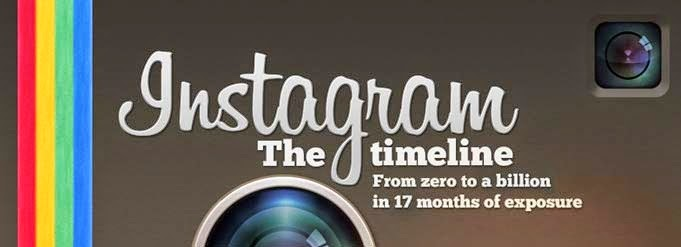 Melihat timeline instagram Menggunakan Extension App Instagram for Chrome
