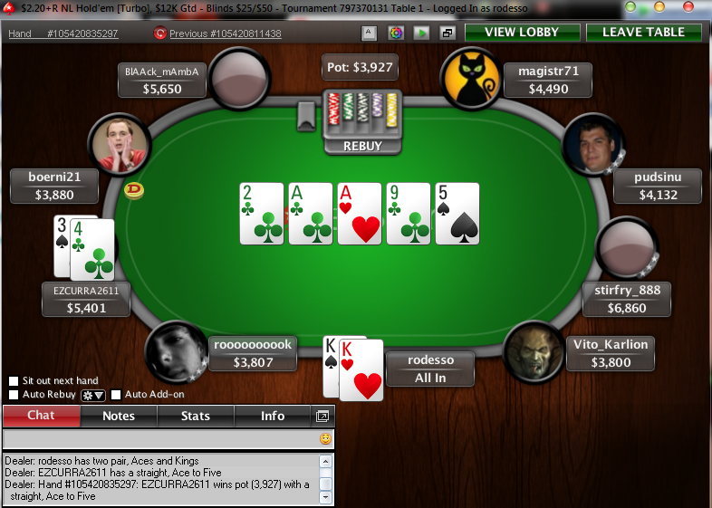Poker ratings pokerstars