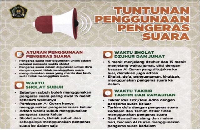 Pedoman Penggunaan Pengeras Suara  Di Masjid Dan Mushola