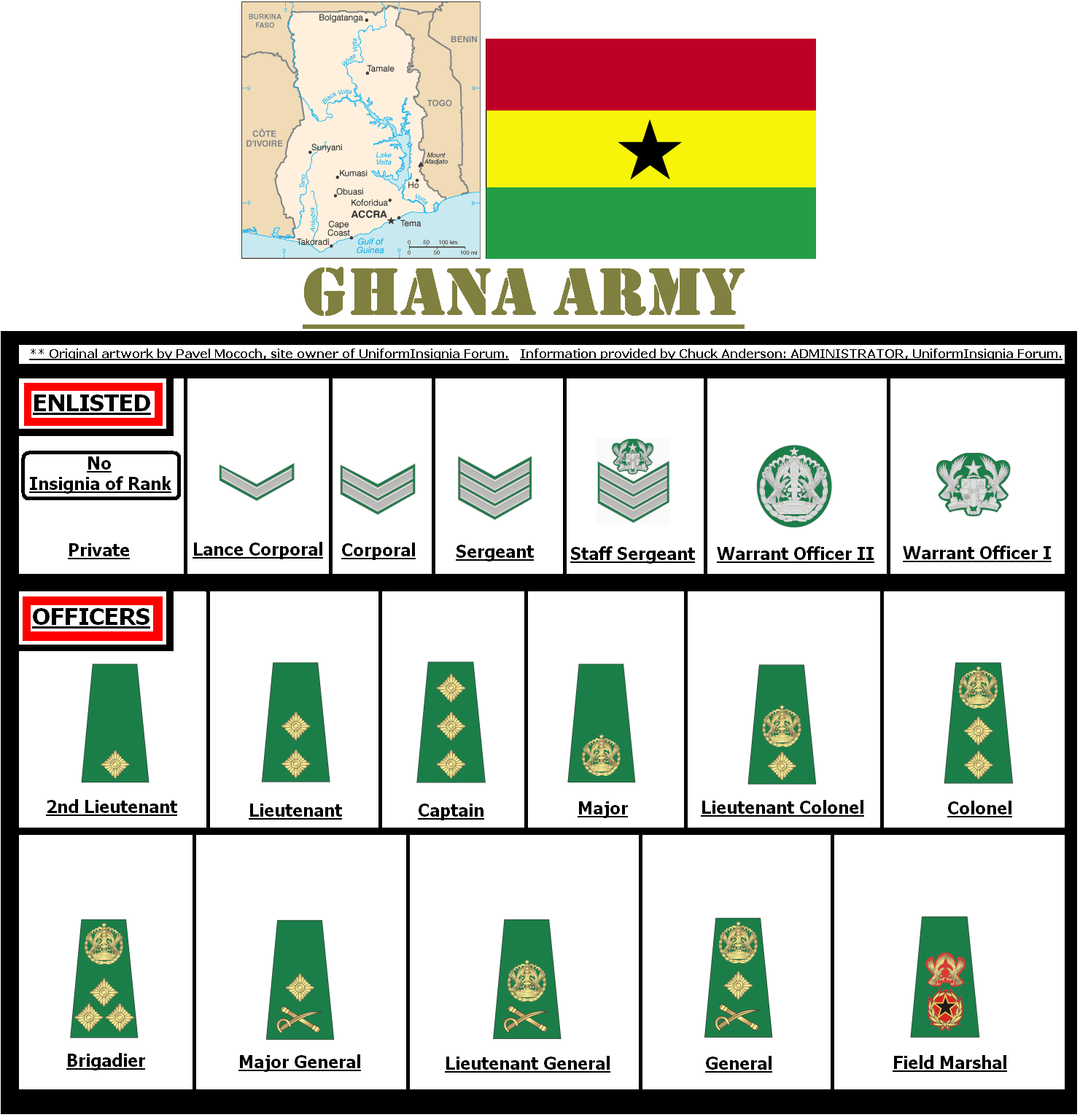 Ranks In Ghana Armed Forces You Must Know