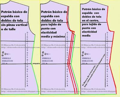 Patrón básico de espalda con dobles de tela para tejido de punto con elasticidad media y máxima