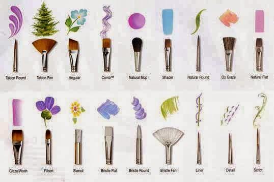 I Pennelli Per La Nail Art Imor Malia