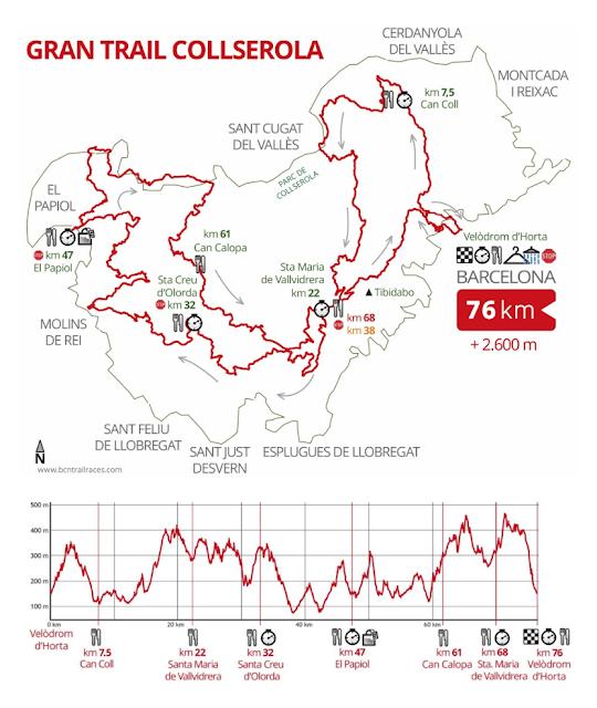 BCN TRAIL RACES - Gran Trail Collserola
