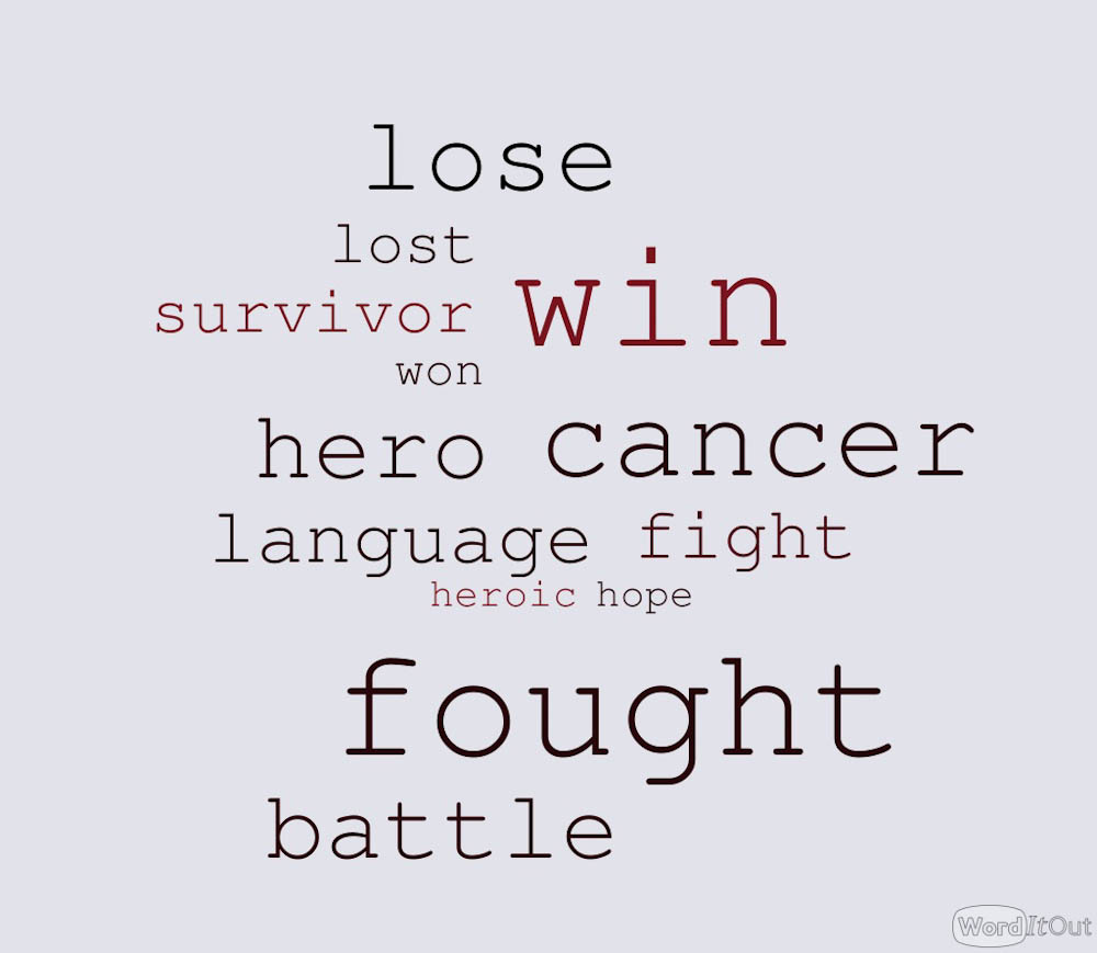 word-cloud-cancer