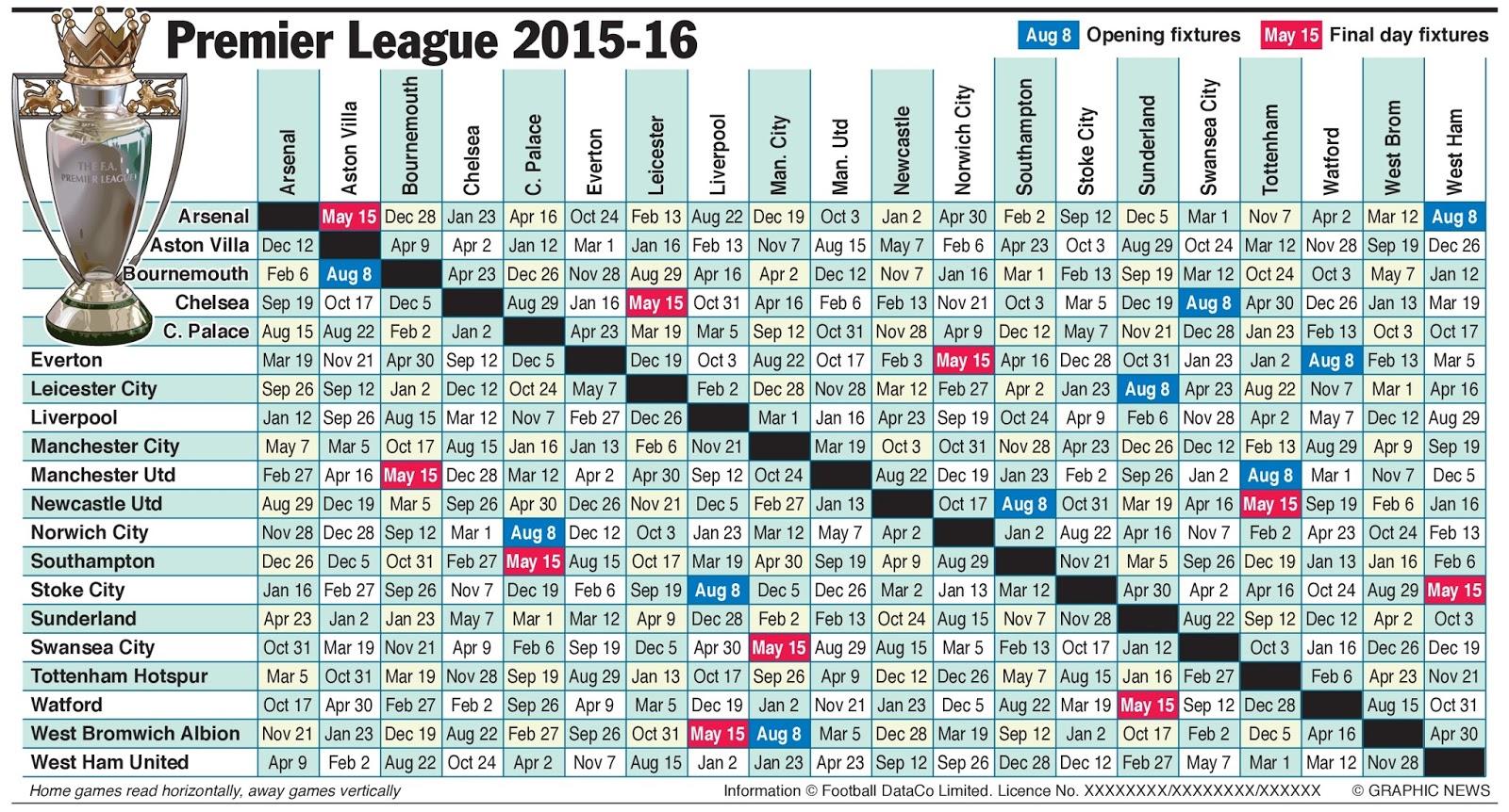 Premier League Calendario.Sports Intelligence Premier League Fixtures 2015 2016