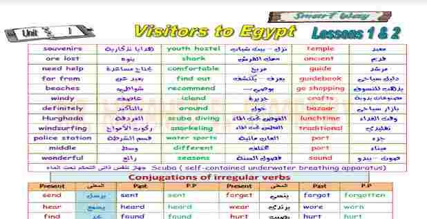 مذكرة لغة انجليزية للصف الثالث الاعدادى ترم اول 2021
