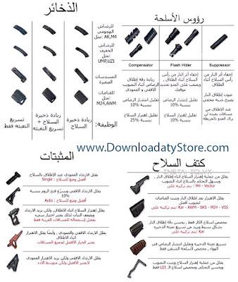 شرح الاسلحة فى ببجي