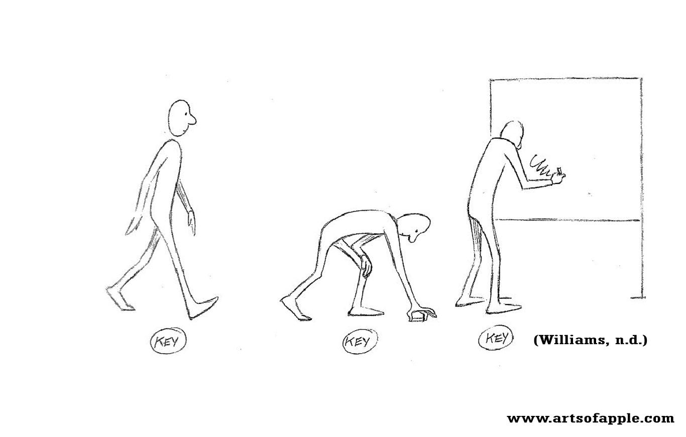 Gambar Animasi Anticipation 12 Prinsip Dasar Animasi