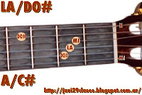 Acorde guitarra LA con bajo en DO#