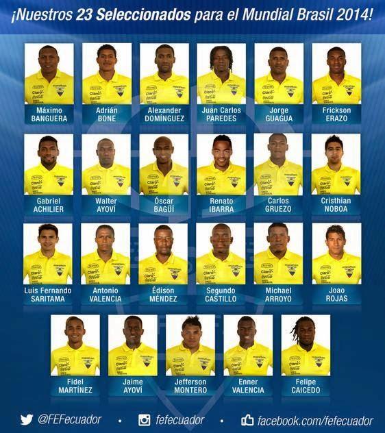 jugadores convocados al Mundial de Brasil 2014