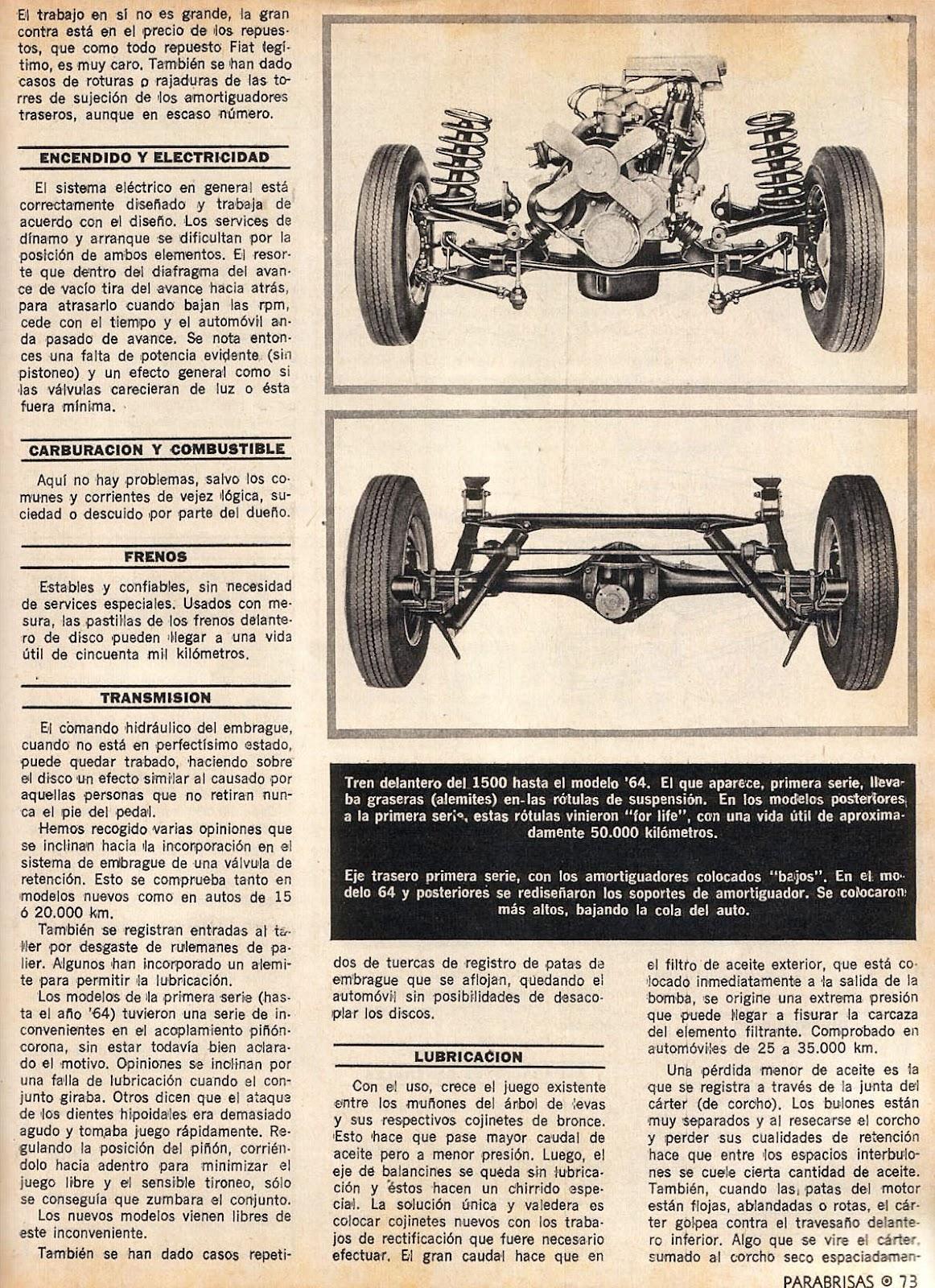 Archivo de autos: Cuadro clínico del Fiat 1500