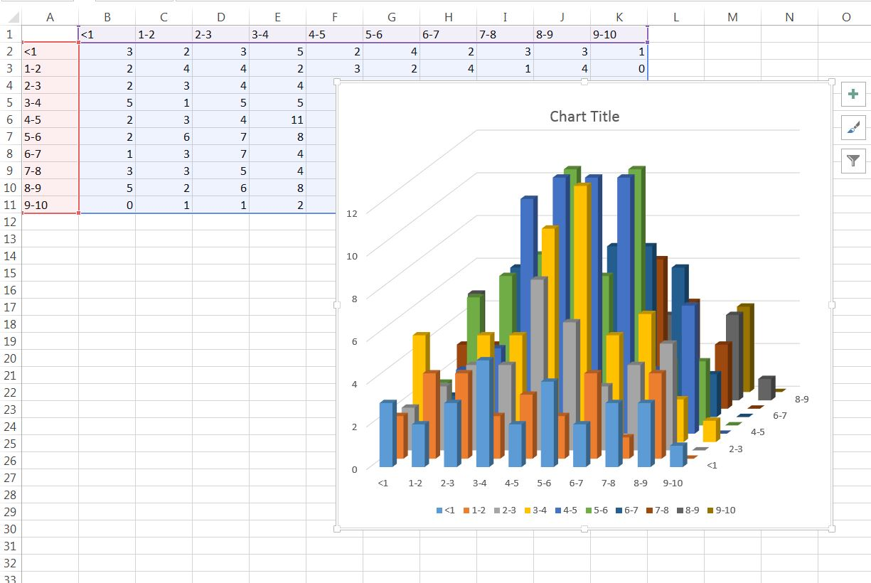 Plotting 3 Dimensional Graphs In Excel
