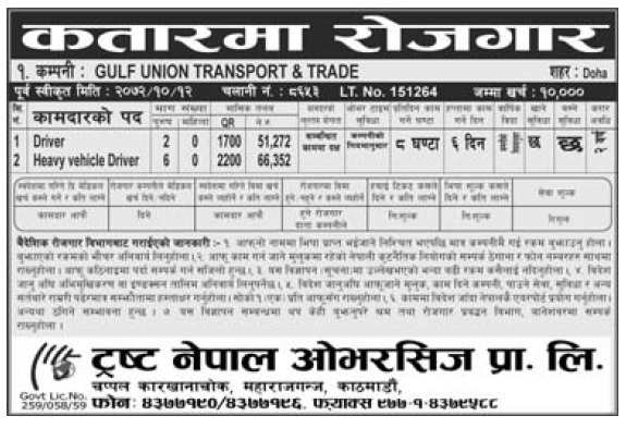 Jobs in Qatar for Nepali, Salary Rs 66,352