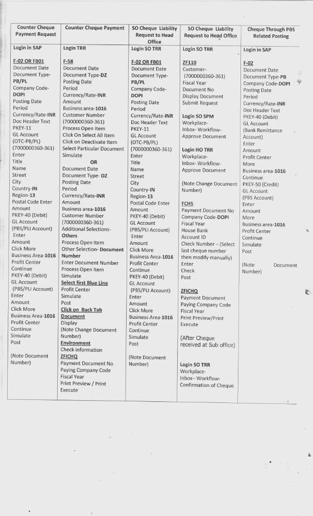 FINACLE & ACCOUNT User Manual (CSI) ~ India Posts' Retired