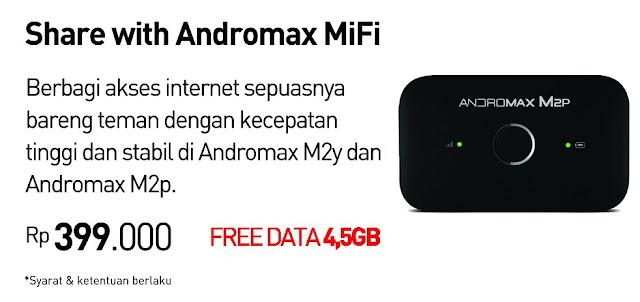 Mari Beralih ke Mifi 4G LTE Smartfren