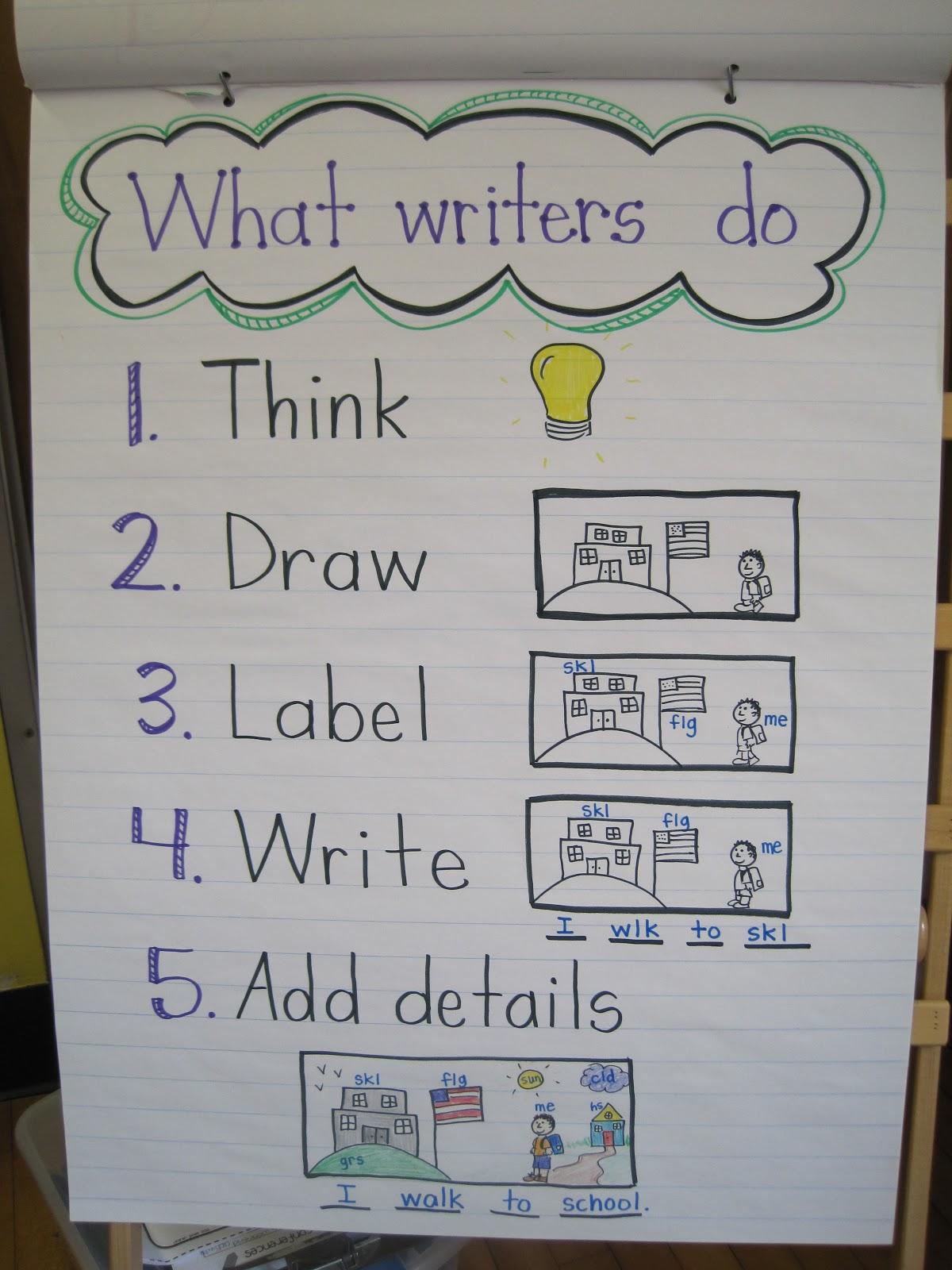 Social media icons also we are writers  readers mrs jones  kindergarten rh mrsjonessclass