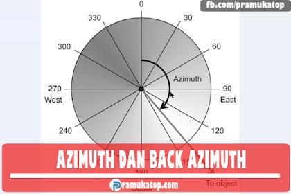 Materi Lengkap Azimuth dan Back Azimuth (Pengertian, Teknik Menghitung dan Menentukan)