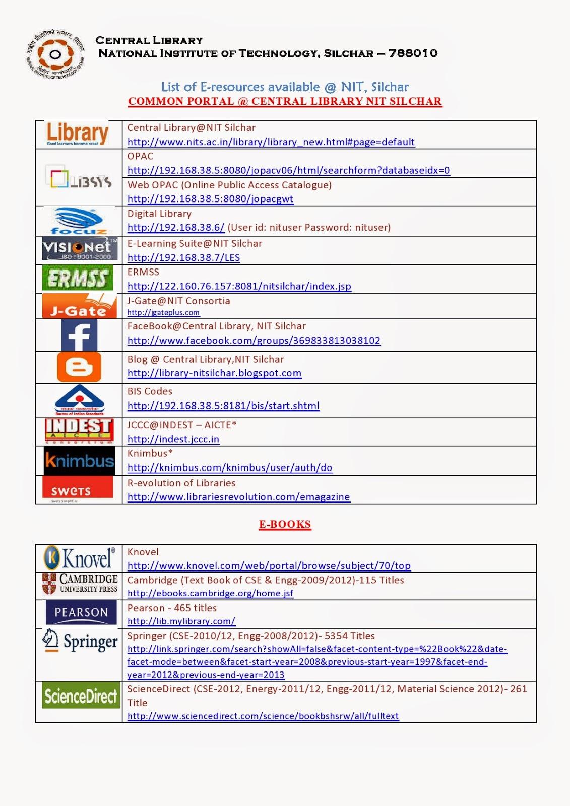 Library@NIT Silchar: September 2014