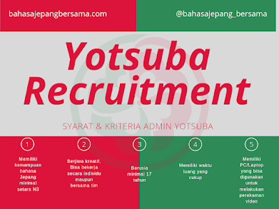Yotsuba Recruitment
