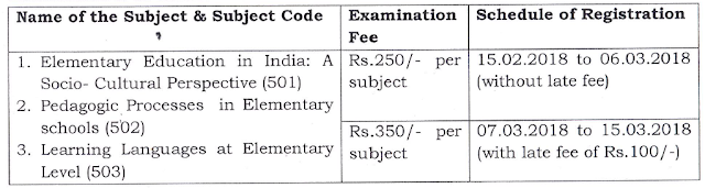 NIOS DELED EXAM FEES 2018 SUBMISSION LINK ACTIVATED