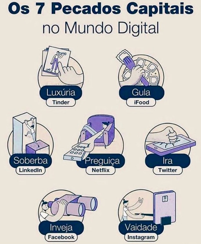 os 7 pecados capitais no mundo digital
