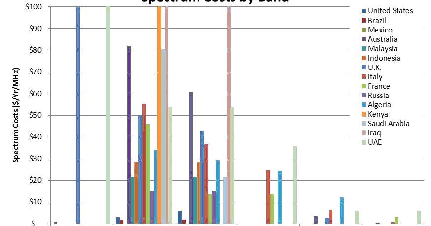 100+ Wave 2 Routers Spectrum Rac2v1k – yasminroohi