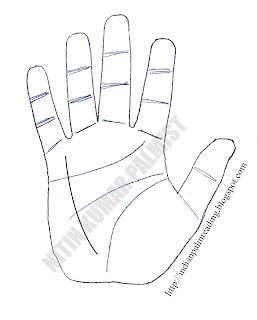 स्वास्थ्य रेखा या जिगर रेखा तथा उसका सम्पूर्ण विवरण | Health Line Palmistry