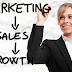 Wewenang , Tanggung Jawab dan Tugas Manager Marketing Perusahaan
