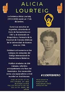 Alicia Lourteig
