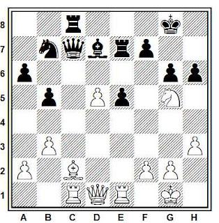Posición de la partida de ajedrez Tahl - Matanovic (Moscú, 1963)