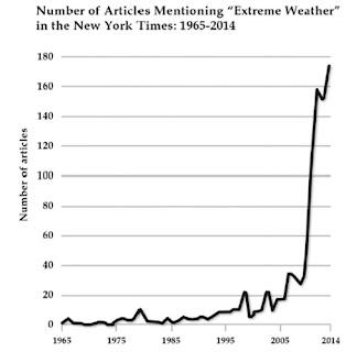 incremento notizie su eventi estremi