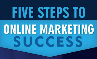 5 pasos para el éxito del marketing online | Infografía | 5 steps to online marketing success